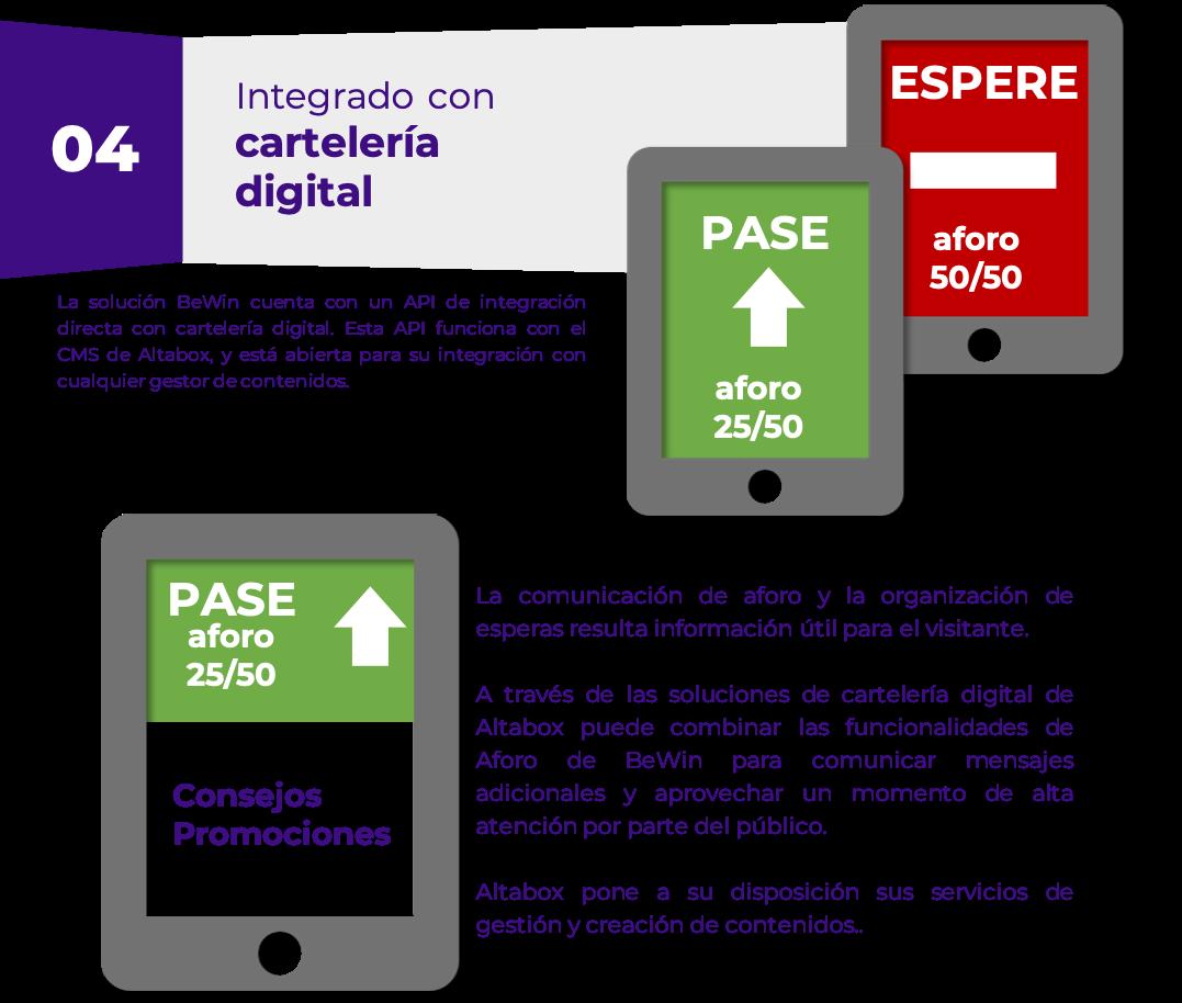 BeWin Carteleria Digital Signage Accesos Aforo